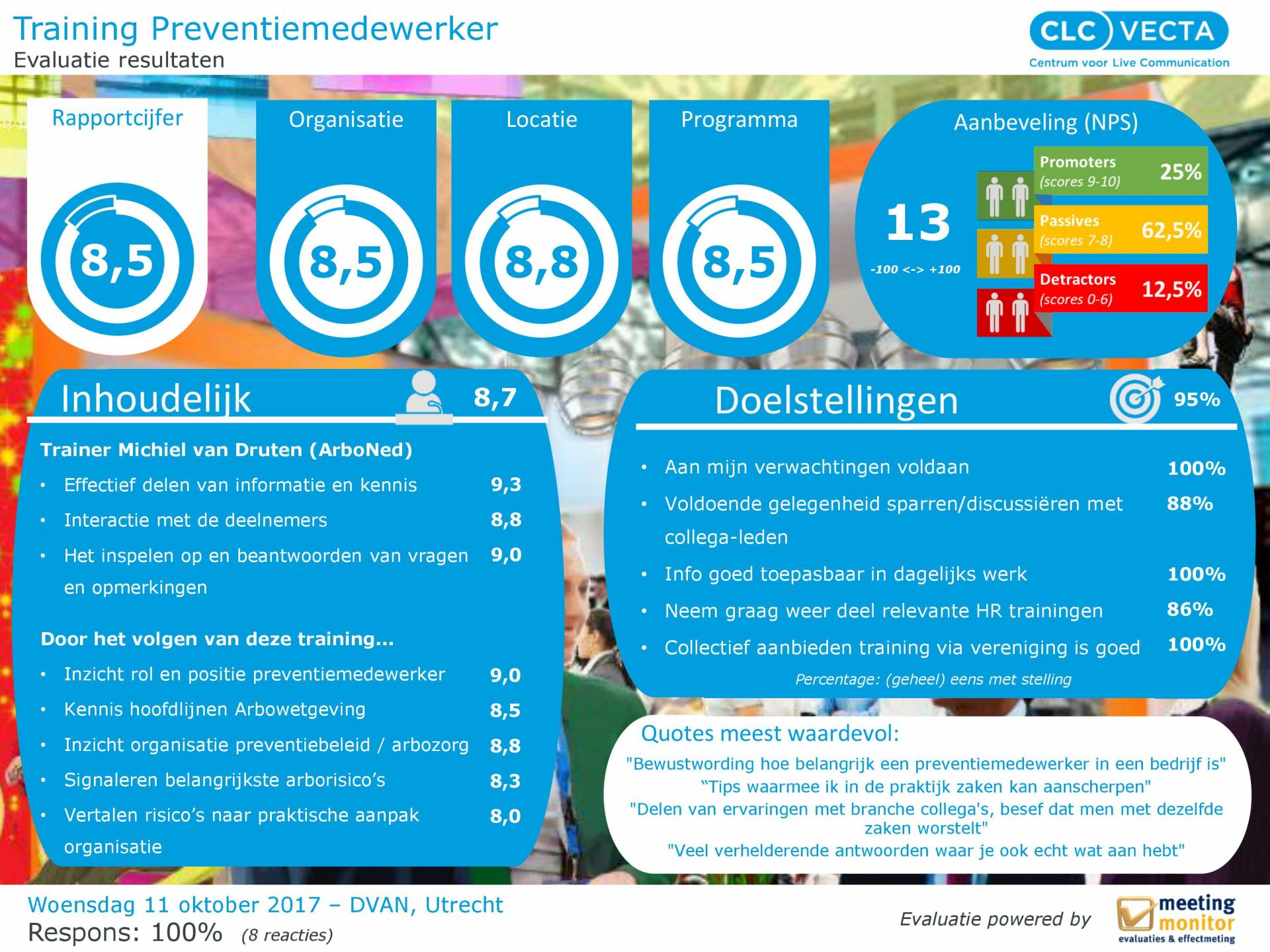 Evaluatie training preventiemedewerker